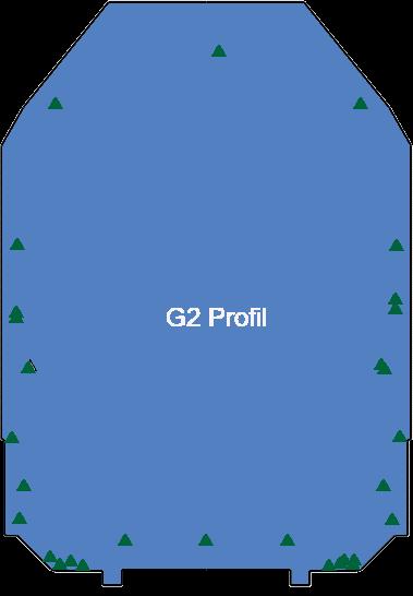 G2 Profil, auch Lademaß