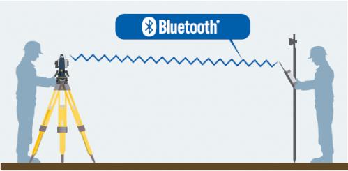 Vermessung Bluetooth Totalstation